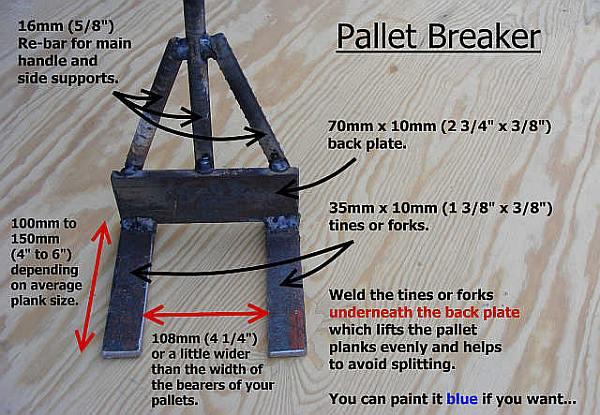 Pallets demonteren kan eenvoudig met dit zelfgemaakte gereedschasp.