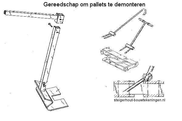 Een pallet demonteren met speciaal gereedschap, bouwtekeningen voor een palletbreker.