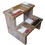 Gemakkelijk om zelf te maken, een keukentrap met twee treden, gemaakt van steigerhout.