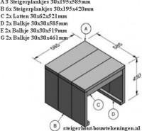 Maak deze bijzettafel zelf van steigerhout met deze simpele bouwtekening.