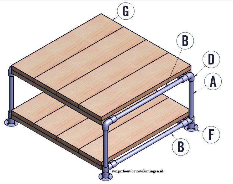 Doe het zelf bouwtekening voor salontafels van steigerbuis en planken