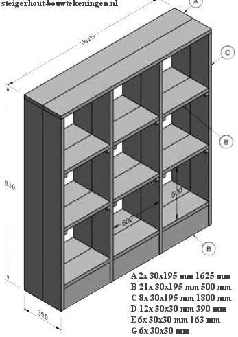 Doe het zelf bouwtekening voor een vakkenkast wandmeubel van steigerhout.