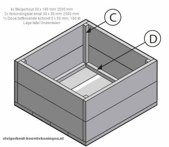 Bouwtekening voor een lage vierkante salontafel of tuintafel van steigerhout
