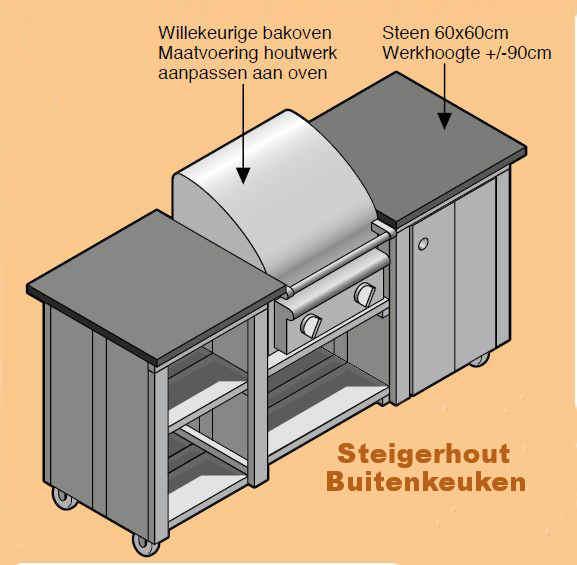 Steigerhouten Keuken Zelf Maken : Buitenkeuken om zelf te maken.