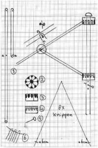 Bekijk de complete handleiding op Mieke's web. Daar ziet u hoe je een parasol zelf kunt maken.
