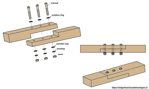 De liplas met boutjes kan gebruikt worden als tijdelijke montage.