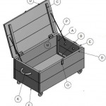 Verklaring van de onderdelen voor een kist op wielen.