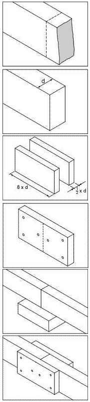 Balken verlengen met een klampverbinding, twee planken aan de zijkant schroeven.
