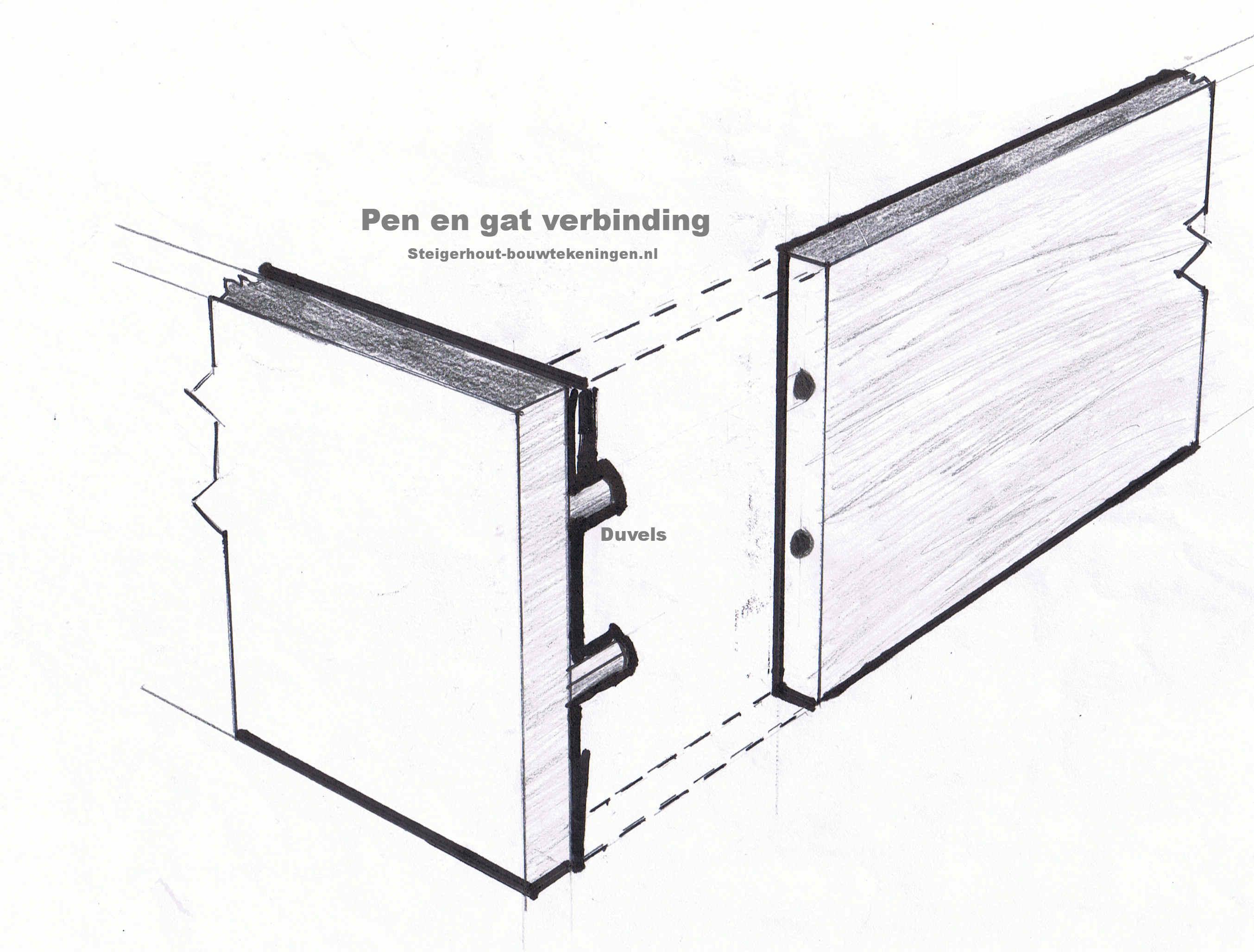 Zo maak je een pen en gatverbinding in steigerhout - Voorbeeld van tuindecoratie ...