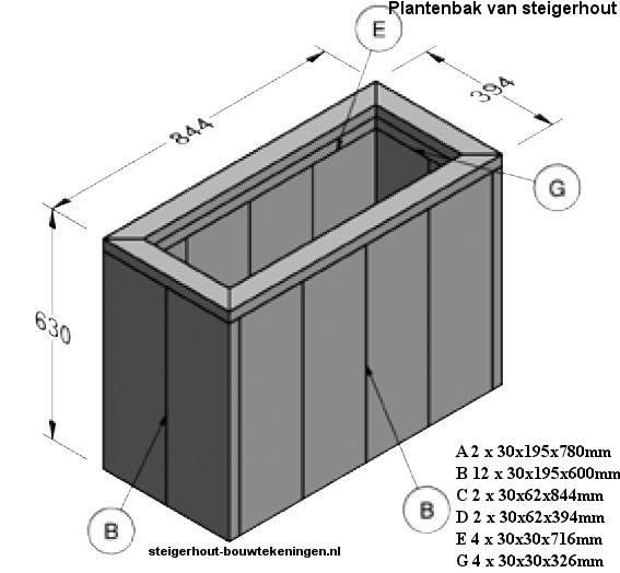De steigerhouten bak voor planten schematisch afgebeeld op een bouwtekening met losse onderdelen.