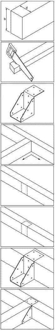 Raveeldragers monteren voor vloeren en daken.