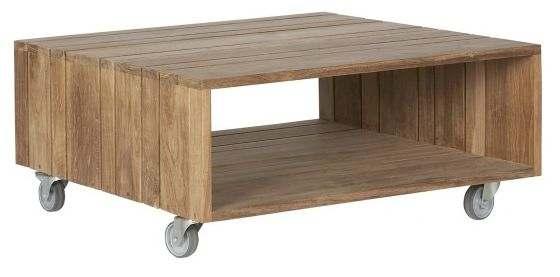 Salontafel op wielen bouwtekening voor steigerhout for Bouwtekening tafel
