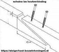 Schuine las houtverbinding voor houten balken.