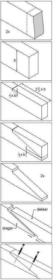 Houtverbinding maken voor twee balken met een schuine las.