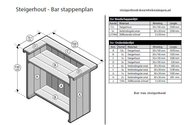 Maak deze steigerhouten tuinbar zelf met de simpele bouwtekening.