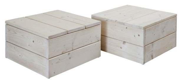 Twee blokvormige tafels van brede steigerplanken, om zelf te maken met onze gratis bouwtekening.