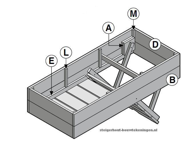 Zo ziet het ligbed er aan de onderkant uit. Bouwtekening voor steigerhout.