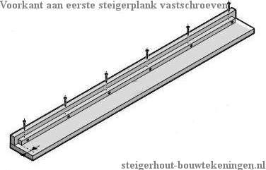 De voorkant van de tuinstoel wordt hier aan de eerste steigerplank bevestigd.