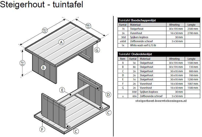 Doe het zelf voorbeeld voor tuintafels van steigerhout.
