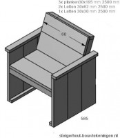Tuinstoel bouwtekening, een gratis voorbeeld hoe je zelf stoelen kunt maken.