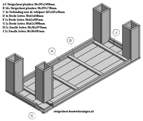 Op deze bouwtekening ziet u hoe het tafelblad en de tafelpoot worden gemonteerd.
