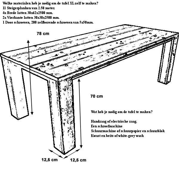 Bouwtekening om zelf tafels te maken van steigerhout gratis for Bouwtekening tafel