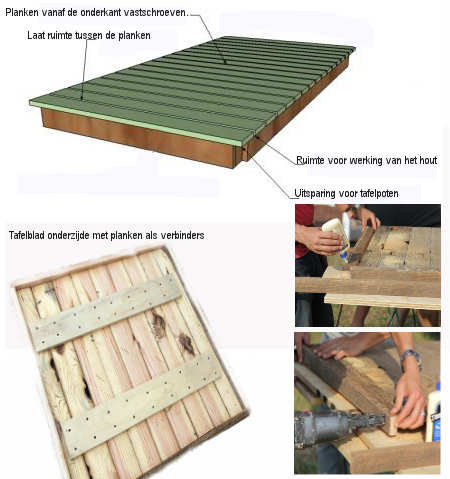 Maak zelf een houten tafelblad.