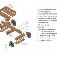 zeepkist-auto-bouwen