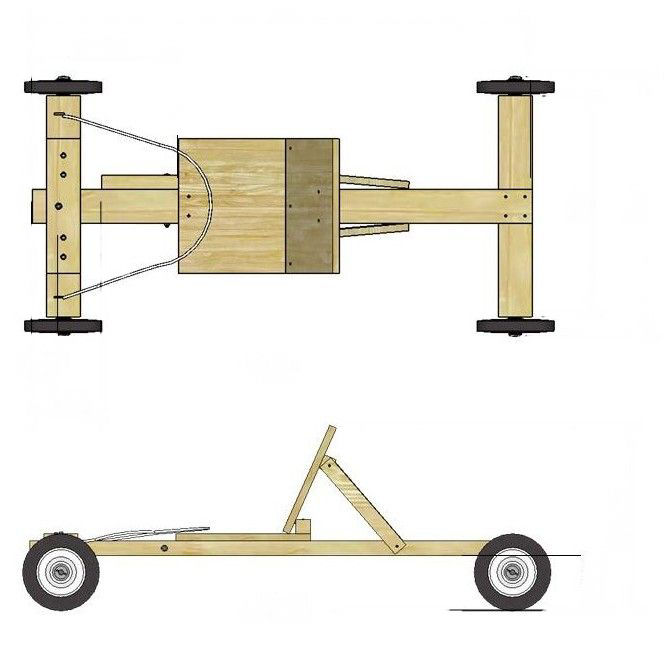 Zeepkist auto om zelf te maken, gratis bouwtekening.