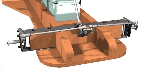Besturing voor een zeekist auto.